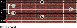 Cmin for guitar on frets x, 3, 1, 5, 1, 3