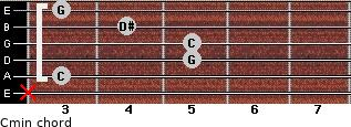 Cmin for guitar on frets x, 3, 5, 5, 4, 3