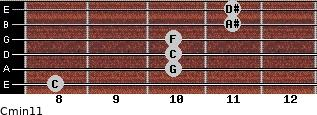 Cmin11 for guitar on frets 8, 10, 10, 10, 11, 11