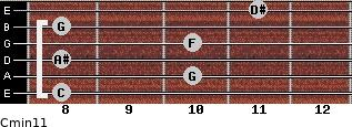 Cmin11 for guitar on frets 8, 10, 8, 10, 8, 11