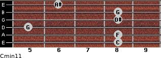 Cmin11 for guitar on frets 8, 8, 5, 8, 8, 6