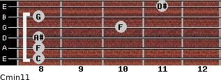 Cmin11 for guitar on frets 8, 8, 8, 10, 8, 11