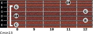 Cmin13 for guitar on frets 8, 12, 8, 12, 8, 11