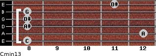 Cmin13 for guitar on frets 8, 12, 8, 8, 8, 11