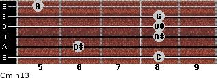 Cmin13 for guitar on frets 8, 6, 8, 8, 8, 5
