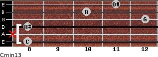 Cmin13 for guitar on frets 8, x, 8, 12, 10, 11