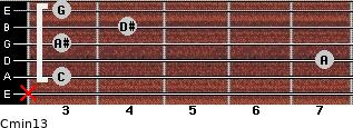 Cmin13 for guitar on frets x, 3, 7, 3, 4, 3