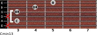 Cmin13 for guitar on frets x, 3, x, 3, 4, 5