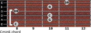 Cmin6 for guitar on frets 8, 10, 10, 8, 10, 11