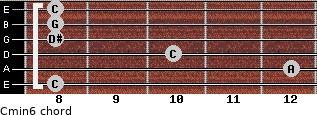 Cmin6 for guitar on frets 8, 12, 10, 8, 8, 8