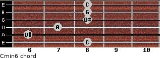 Cmin6 for guitar on frets 8, 6, 7, 8, 8, 8