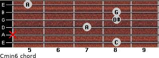 Cmin6 for guitar on frets 8, x, 7, 8, 8, 5