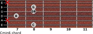 Cmin6 for guitar on frets 8, x, 7, 8, 8, x