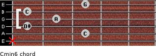 Cmin6 for guitar on frets x, 3, 1, 2, 1, 3