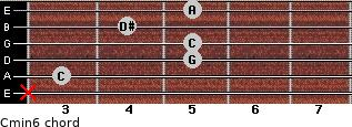 Cmin6 for guitar on frets x, 3, 5, 5, 4, 5