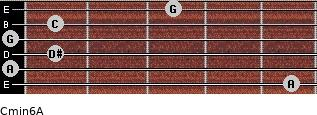 Cmin6\A for guitar on frets 5, 0, 1, 0, 1, 3