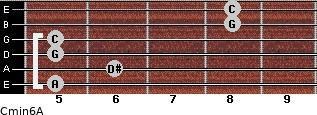 Cmin6\A for guitar on frets 5, 6, 5, 5, 8, 8