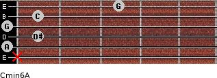Cmin6\A for guitar on frets x, 0, 1, 0, 1, 3