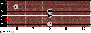 Cmin7/11 for guitar on frets 8, x, 8, 8, 6, x