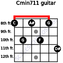 Cmin7/11 for guitar on frets 8, 10, 8, 10, 8, 11