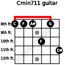 Cmin7/11 for guitar on frets 8, 8, 8, 10, 8, 11