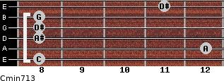 Cmin7/13 for guitar on frets 8, 12, 8, 8, 8, 11
