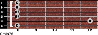 Cmin7/6 for guitar on frets 8, 12, 8, 8, 8, 8