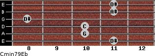 Cmin7\9\Eb for guitar on frets 11, 10, 10, 8, 11, 11