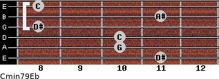 Cmin7\9\Eb for guitar on frets 11, 10, 10, 8, 11, 8