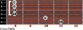 Cmin7\9\Eb for guitar on frets 11, 10, 8, 8, 8, 8