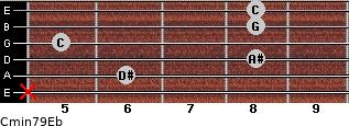 Cmin7\9\Eb for guitar on frets x, 6, 8, 5, 8, 8