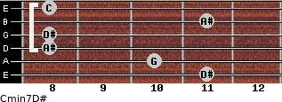 Cmin7\D# for guitar on frets 11, 10, 8, 8, 11, 8