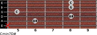 Cmin7\D# for guitar on frets x, 6, 8, 5, 8, 8
