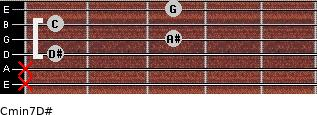 Cmin7\D# for guitar on frets x, x, 1, 3, 1, 3