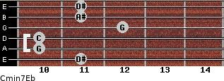Cmin7\Eb for guitar on frets 11, 10, 10, 12, 11, 11