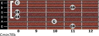 Cmin7\Eb for guitar on frets 11, 10, 8, 8, 11, 8
