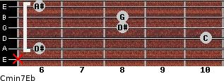 Cmin7\Eb for guitar on frets x, 6, 10, 8, 8, 6