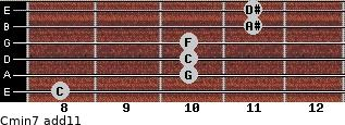 Cmin7(add11) for guitar on frets 8, 10, 10, 10, 11, 11