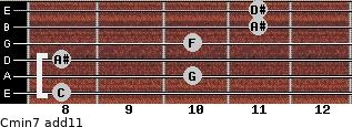 Cmin7(add11) for guitar on frets 8, 10, 8, 10, 11, 11