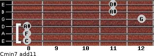 Cmin7(add11) for guitar on frets 8, 8, 8, 12, 11, 11