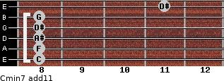 Cmin7(add11) for guitar on frets 8, 8, 8, 8, 8, 11