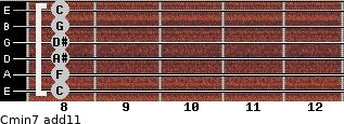 Cmin7(add11) for guitar on frets 8, 8, 8, 8, 8, 8