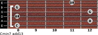 Cmin7(add13) for guitar on frets 8, 12, 8, 12, 8, 11