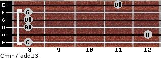 Cmin7(add13) for guitar on frets 8, 12, 8, 8, 8, 11