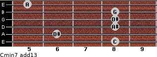 Cmin7(add13) for guitar on frets 8, 6, 8, 8, 8, 5