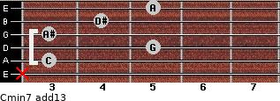 Cmin7(add13) for guitar on frets x, 3, 5, 3, 4, 5