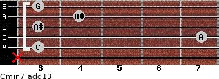 Cmin7(add13) for guitar on frets x, 3, 7, 3, 4, 3
