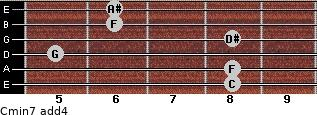Cmin7(add4) for guitar on frets 8, 8, 5, 8, 6, 6