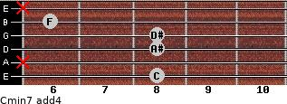 Cmin7(add4) for guitar on frets 8, x, 8, 8, 6, x