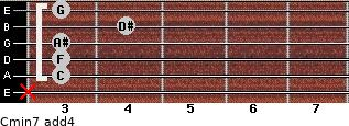 Cmin7(add4) for guitar on frets x, 3, 3, 3, 4, 3